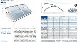 pensilina tettoia in policarbonato plexiglass pensiline in vetro plexiglas e policarbonato adatte per scale