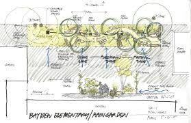 woodbrook native plant nursery rain garden design examples fine woodworking blueprint