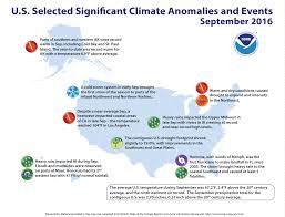 national climate report september 2016 state of the climate