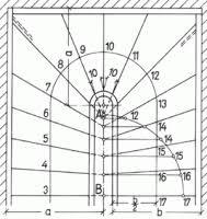 halbgewendelte treppe konstruieren treppe konstruieren verziehen techniker forum