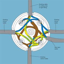extending a lighting circuit diy tips projects u0026 advice uk