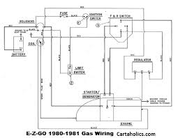 2007 ezgo gas golf cart wiring diagram wiring diagrams