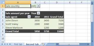 how to create a pivot table in excel 2010 create pivot table in excel from c vb net java c php easyxls
