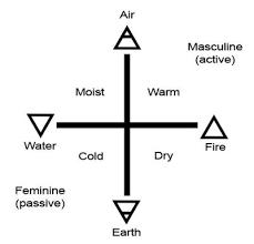 eye of horus wadjet symbol meaning