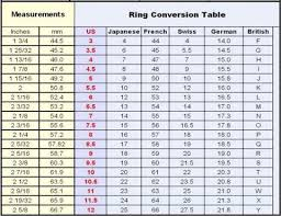 ring size how to find your ring size coupleschoices