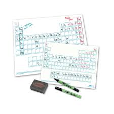 show me the periodic table show me periodic table whiteboards a3 findel international
