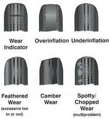 toyota tire wear toyota south florida toyota service repair