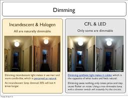 halogen light bulbs vs incandescent the eu lightbulb ban