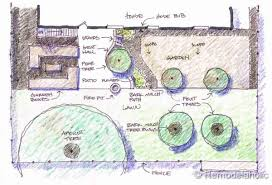 Backyard Plan Remodelaholic Backyard Design And Before Pictures
