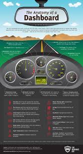 ocautoexchange ca fullerton driving safety car road tips
