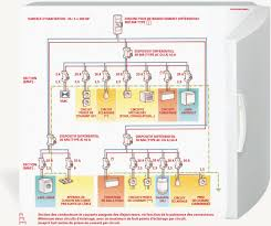 installation electrique cuisine schema installation electrique maison individuelle 6108 sprint co