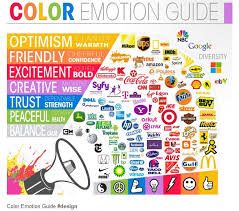 color psychology in marketing the complete guide free superb interior and exterior designs on colors and emotions