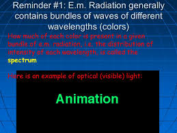 Visible Light Examples What Is Light Light Is Electromagnetic Radiation Ppt Download