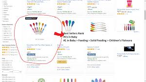 how to find profitable products to sell on amazon how to sell on