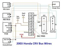 hrv wiring diagram diagram wiring diagrams for diy car repairs