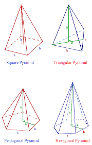volume of a pyramid formula how to find the volume of a pyramid