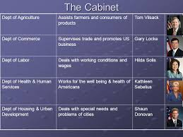 Us Cabinet Agencies Presidential Advisors And Executive Agencies Ppt Download
