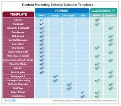 content marketing editorial calendar templates the ultimate list
