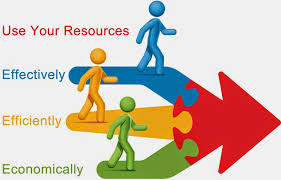 pmp study guide project human resource management overview