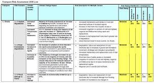 risk description template security risk assessment template
