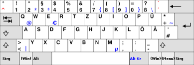 us international keyboard layout pound sign keyboard enter vertical bar or pipe symbol in windows ask