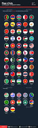 Singapore Flag Icon Flags Of Asia Flag Icons By Blinvarfi Graphicriver