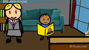 how families foster literacy at home video u0026 lesson transcript
