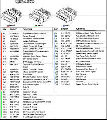 jeep jk suspension diagram jeep 2000 mitchell wiring pcm 98 wrangler tj 4l ecu wire pinout