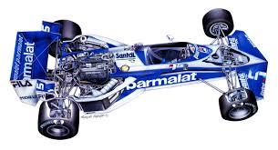 formula bmw video delving into bmw u0027s most powerful f1 engine