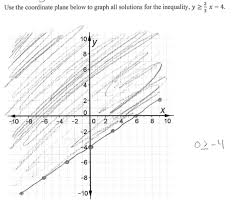 System Of Linear Inequalities Worksheet Linear Inequalities In The Half Plane Students Are Asked To Graph