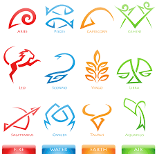 12 zodiac signs characteristic traits compatibility lucky number
