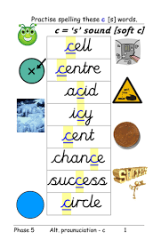phase 5 alternative pronunciation of u0027c u0027 soft u0027c u0027 as in ice