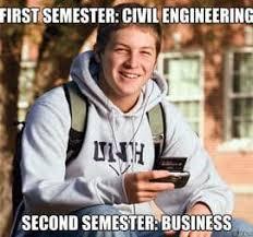 Civil Engineering Memes - 12 engineering memes that define your life as an engineer memes