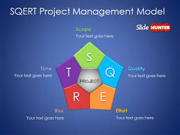 project management powerpoint templates 28 images free
