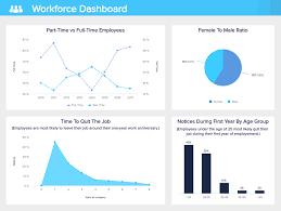 explore great human resources dashboard examples u0026 templates