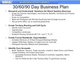 30 60 90 Day Business Plan For Sales Studyclix Web Fc2 30 60 90 business plan