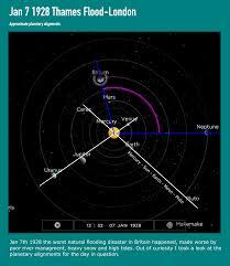 quakescanner earthquake prediction app