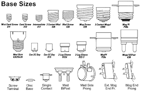light bulb base types us standard lighting terms and reference glossary