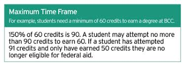 bcc financial aid satisfactory academic progress