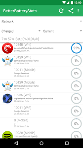better battery stats apk betterbatterystats apk for free android apps