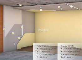 pannelli per isolamento termico soffitto pannelli in polistirolo per cappotto termico interno isolamento