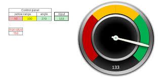 Excel Speedometer Template Free Dashboard Widgets Advanced Excel Widget Pack
