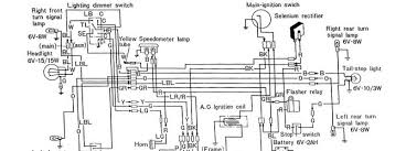 iamlevente mgb wiring diagram 1979 jeep patriot 2007 fuse box