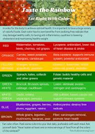 spring into color with food the wholesome weigh