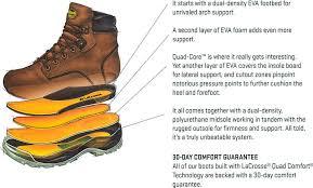 Comfort Tech Lacrosse Footwear 2011 Page 1
