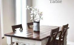 Best 20 Farmhouse Table Ideas by Exquisite Design Craigslist One Bedroom Apartments Craigslist 2