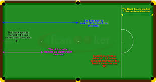 pink pool tables for sale welcome to fcsnooker snooker tables markings for the d baulk