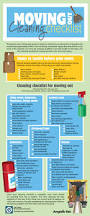House Beautiful Change Of Address by Infographic Moving Out Cleaning Checklist Cleaning Checklist