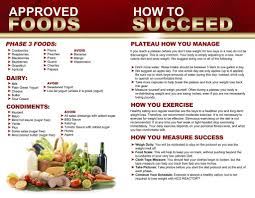 hcg reactor approved foods list and faqs u2013 double take body