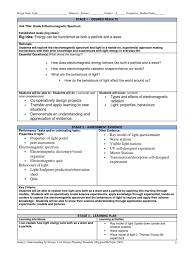 what is light in science grade 8 science unit plan light electromagnetic radiation